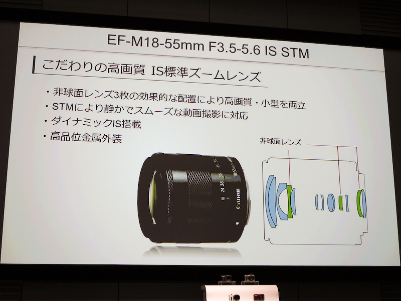 <b>EF-M 18-55mm F3.5-5.6 IS STMの構成図</b>